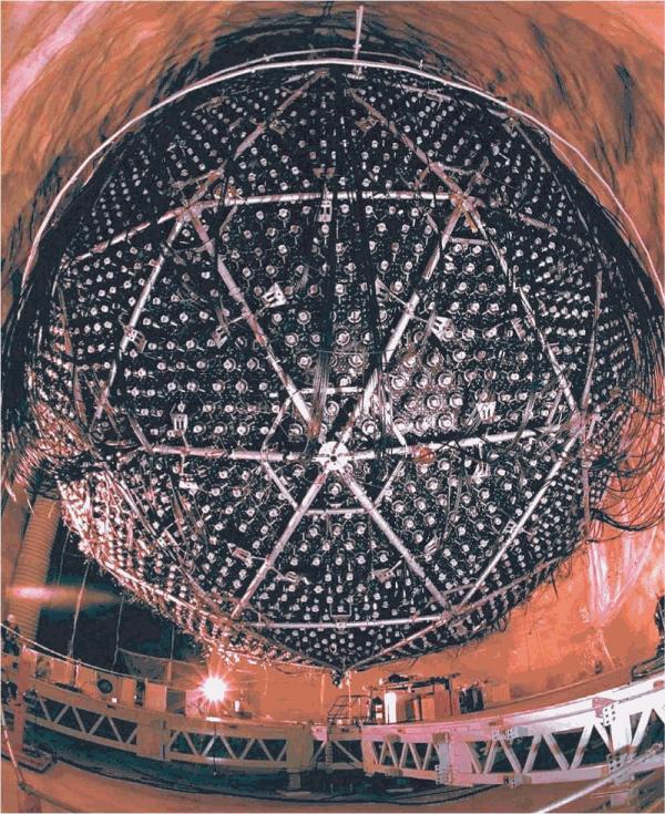 Солнечные нейтрино