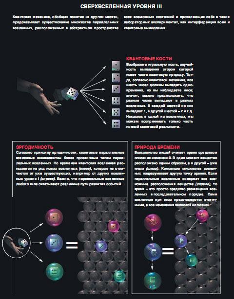 Знаменитый во всем мире физик-теоретик грин брайан